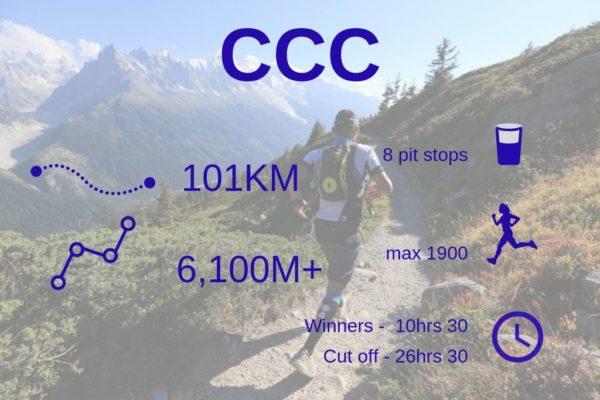 ccc-stats UTMB - not just one big race