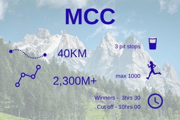 mcc-stats UTMB - not just one big race
