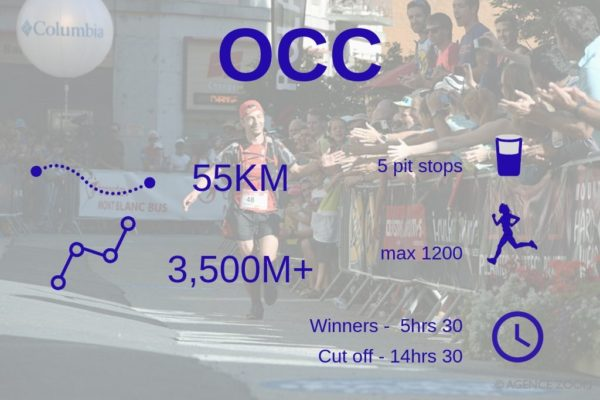 occ-stats UTMB - not just one big race