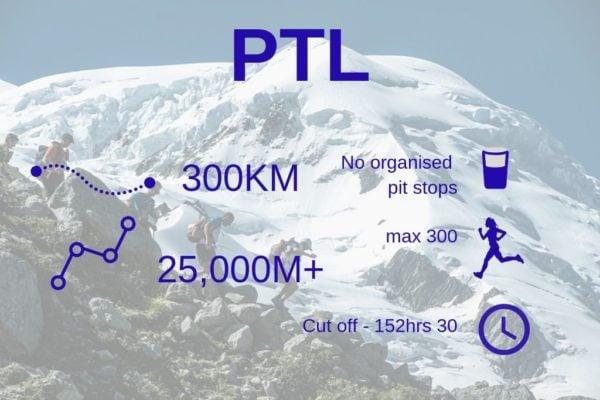 ptl-stats UTMB - not just one big race