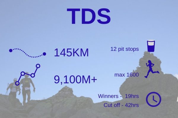 tds-stats UTMB - not just one big race