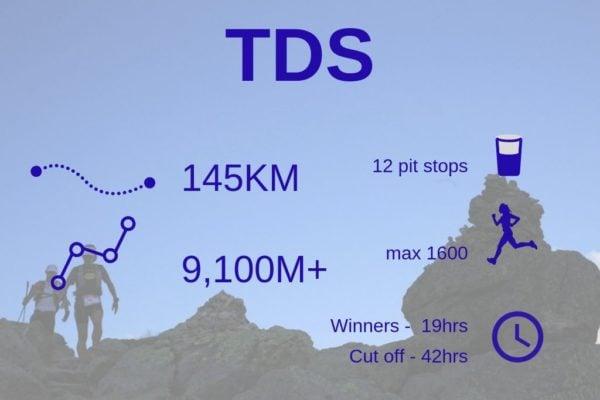 tds-stats UTMB - not just one big race